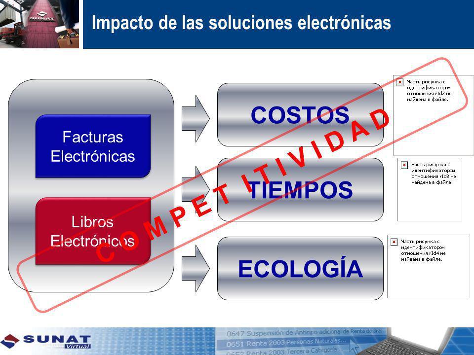 Impacto de las soluciones electrónicas Facturas Electrónicas Facturas Electrónicas Libros Electrónicos Libros Electrónicos COSTOS TIEMPOS ECOLOGÍA C O
