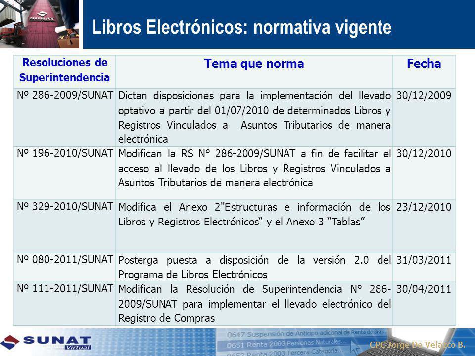 CPC Jorge De Velazco B. Resoluciones de Superintendencia Tema que normaFecha Nº 286-2009/SUNAT Dictan disposiciones para la implementación del llevado