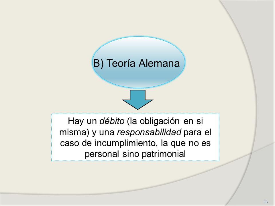 13 B) Teoría Alemana Hay un débito (la obligación en si misma) y una responsabilidad para el caso de incumplimiento, la que no es personal sino patrim
