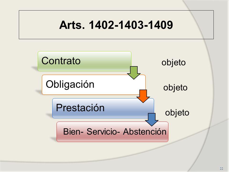Arts. 1402-1403-1409 22 Bien- Servicio- Abstención objeto