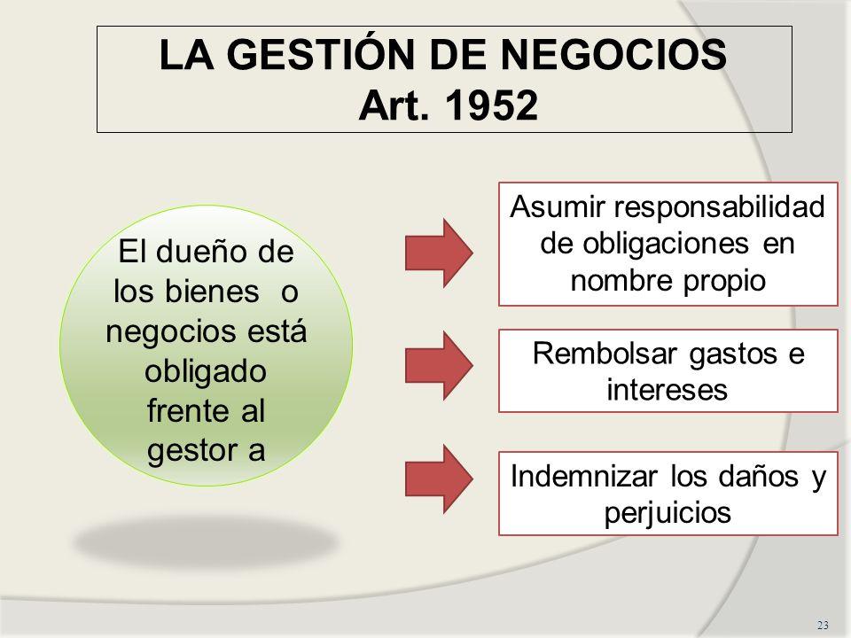 LA GESTIÓN DE NEGOCIOS Art. 1952 23 El dueño de los bienes o negocios está obligado frente al gestor a Asumir responsabilidad de obligaciones en nombr