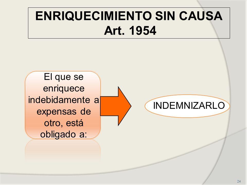 ENRIQUECIMIENTO SIN CAUSA Art. 1954 24 El que se enriquece indebidamente a expensas de otro, está obligado a: INDEMNIZARLO