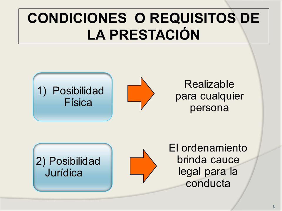 CONDICIONES O REQUISITOS DE LA PRESTACIÓN 8 1)Posibilidad Física 2) Posibilidad Jurídica Realizable para cualquier persona El ordenamiento brinda cauc