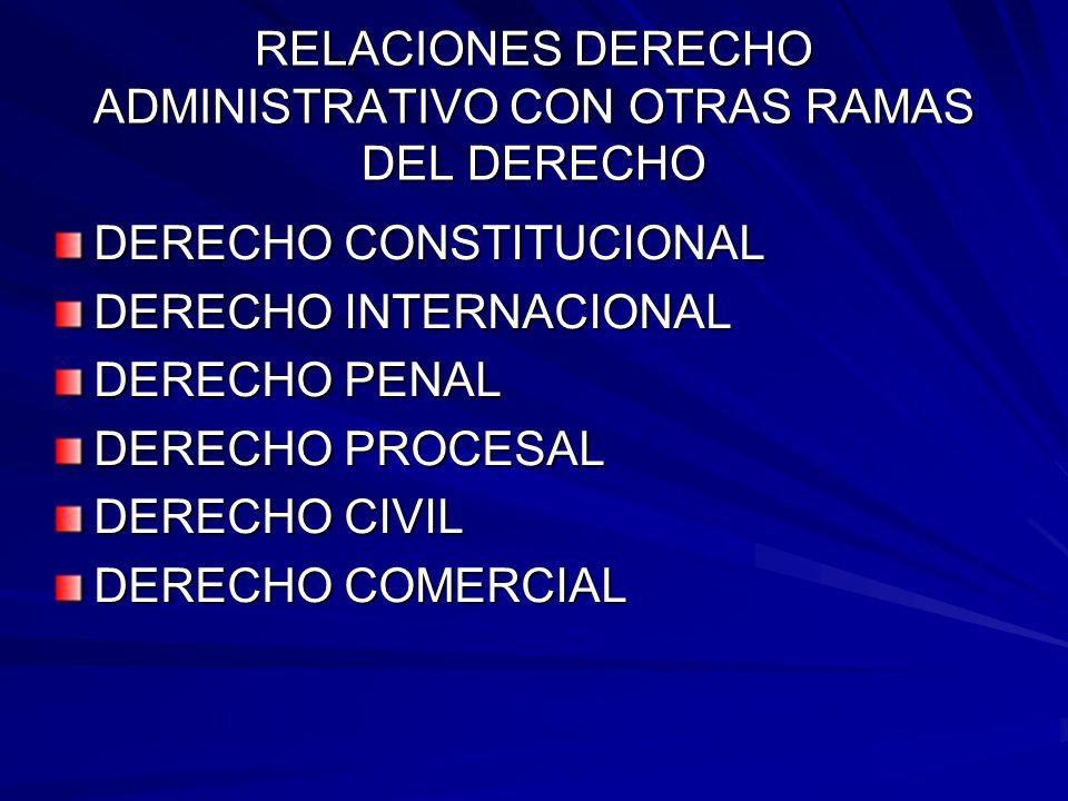 RELACIONES DERECHO ADMINISTRATIVO CON OTRAS RAMAS DEL DERECHO DERECHO CONSTITUCIONAL DERECHO INTERNACIONAL DERECHO PENAL DERECHO PROCESAL DERECHO CIVI