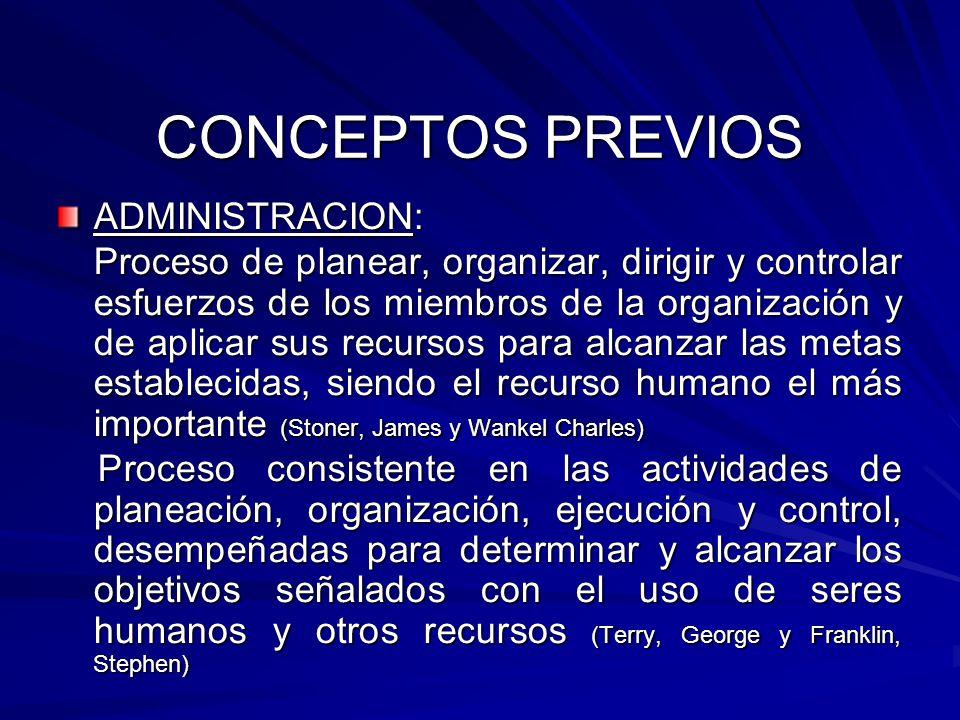 CONCEPTOS PREVIOS ADMINISTRACION: Proceso de planear, organizar, dirigir y controlar esfuerzos de los miembros de la organización y de aplicar sus rec
