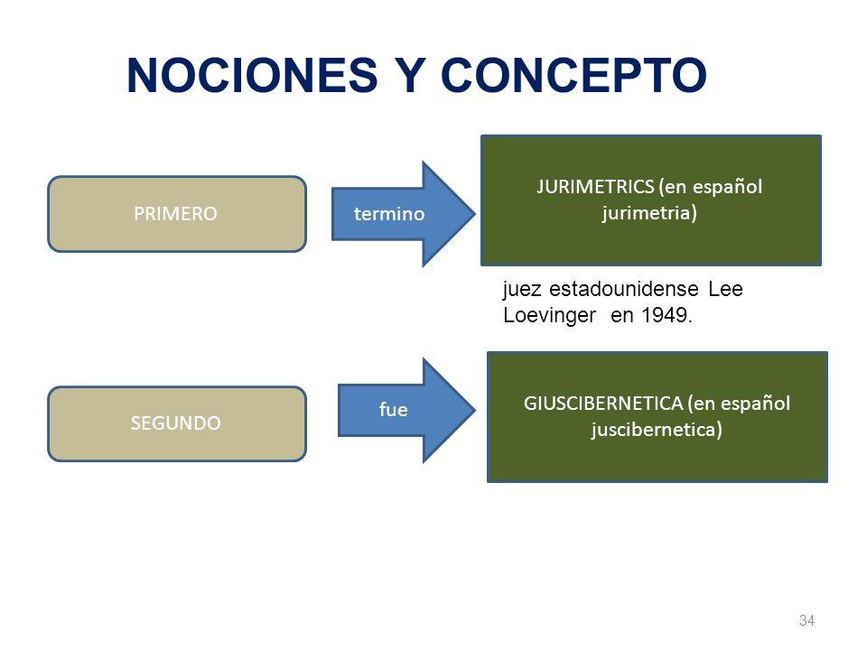 34 NOCIONES Y CONCEPTO PRIMERO SEGUNDO JURIMETRICS (en español jurimetria) GIUSCIBERNETICA (en español juscibernetica) juez estadounidense Lee Loeving