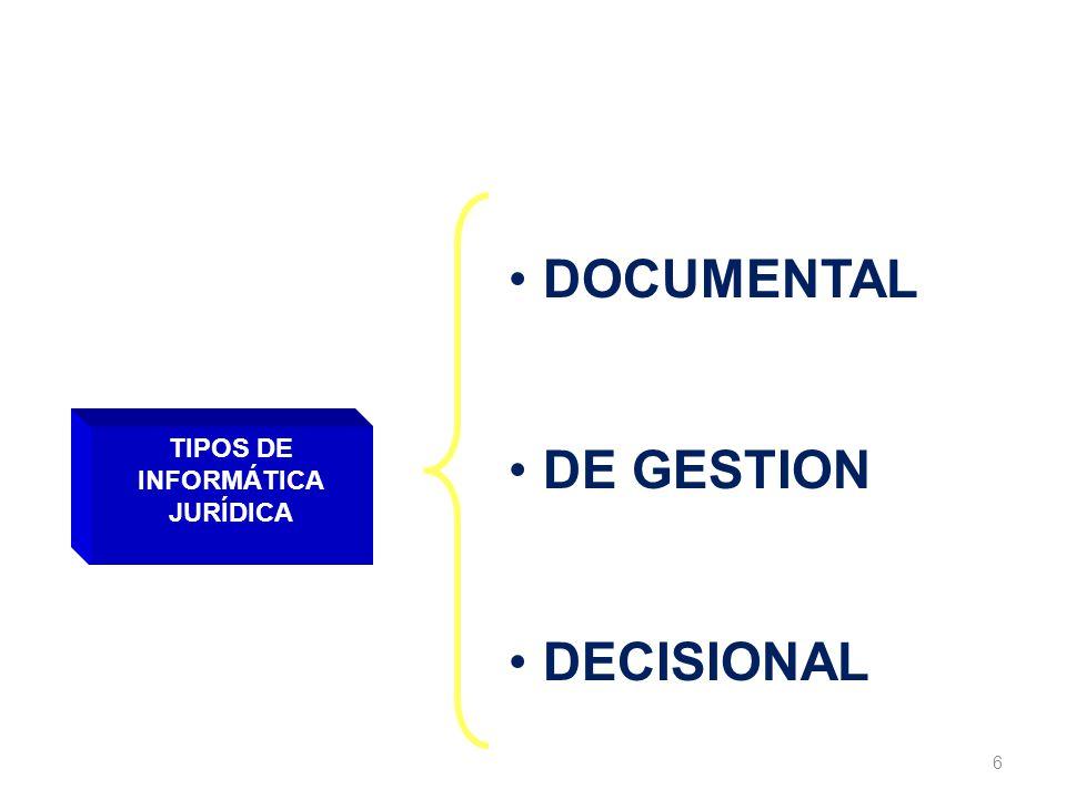 7 INFORMÁTICA JURÍDICA DOCUMENTAL ES LA CIENCIA QUE ESTUDIA EL MANEJO ÓPTIMO DE LA INFORMACIÓN JURÍDICA EN FORMATO ESCRITO O ELECTRÓNICO, E IMPLICA, LA RECOLECCIÓN, PROCESAMIENTO, ANÁLISIS, ARCHIVO, RESGUARDO Y RECUPERACIÓN DE INFORMACIÓN CONTENIDA EN LA LEGISLACIÓN, JURISPRUDENCIAS, DOCTRINAS, O CUALQUIER OTRO DOCUMENTO CON CONTENIDO JURÍDICO RELEVANTE.