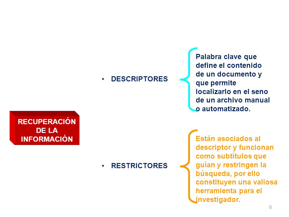 8 RECUPERACIÓN DE LA INFORMACIÓN DESCRIPTORES RESTRICTORES Palabra clave que define el contenido de un documento y que permite localizarlo en el seno