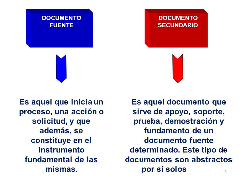 9 LA INFORMÁTICA JURÍDICA Es aquel que inicia un proceso, una acción o solicitud, y que además, se constituye en el instrumento fundamental de las mis