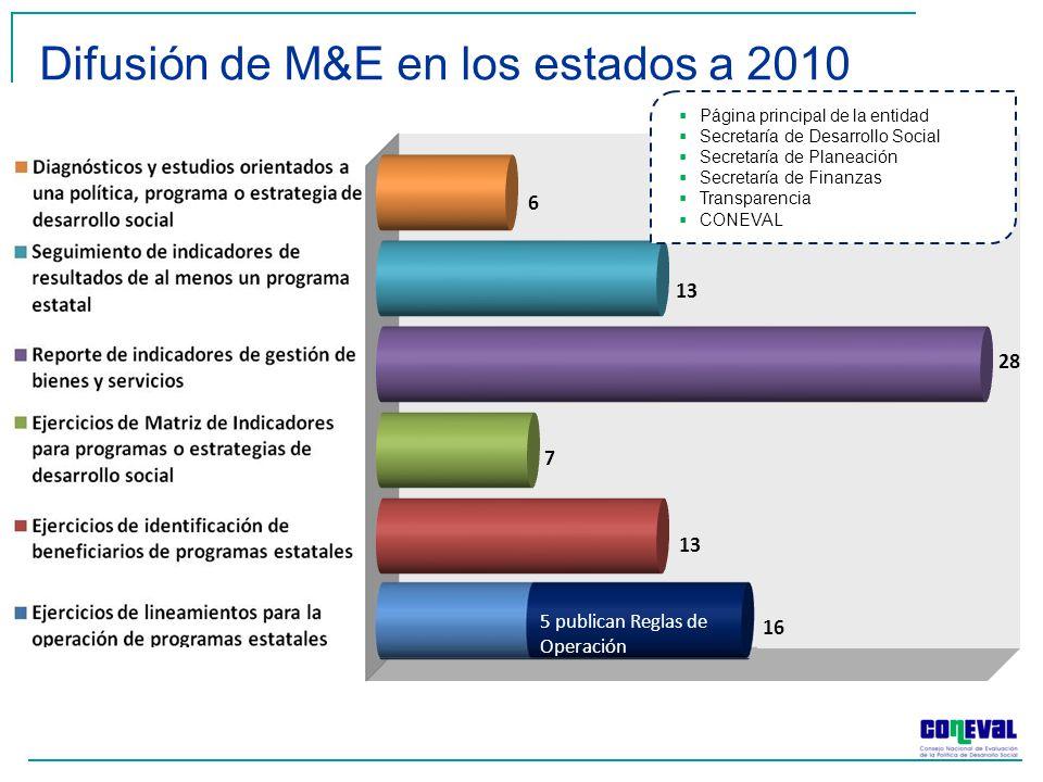 5 publican Reglas de Operación Página principal de la entidad Secretaría de Desarrollo Social Secretaría de Planeación Secretaría de Finanzas Transparencia CONEVAL Difusión de M&E en los estados a 2010