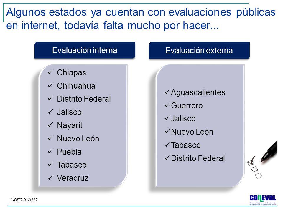 Evaluación interna Evaluación externa Chiapas Chihuahua Distrito Federal Jalisco Nayarit Nuevo León Puebla Tabasco Veracruz Chiapas Chihuahua Distrito