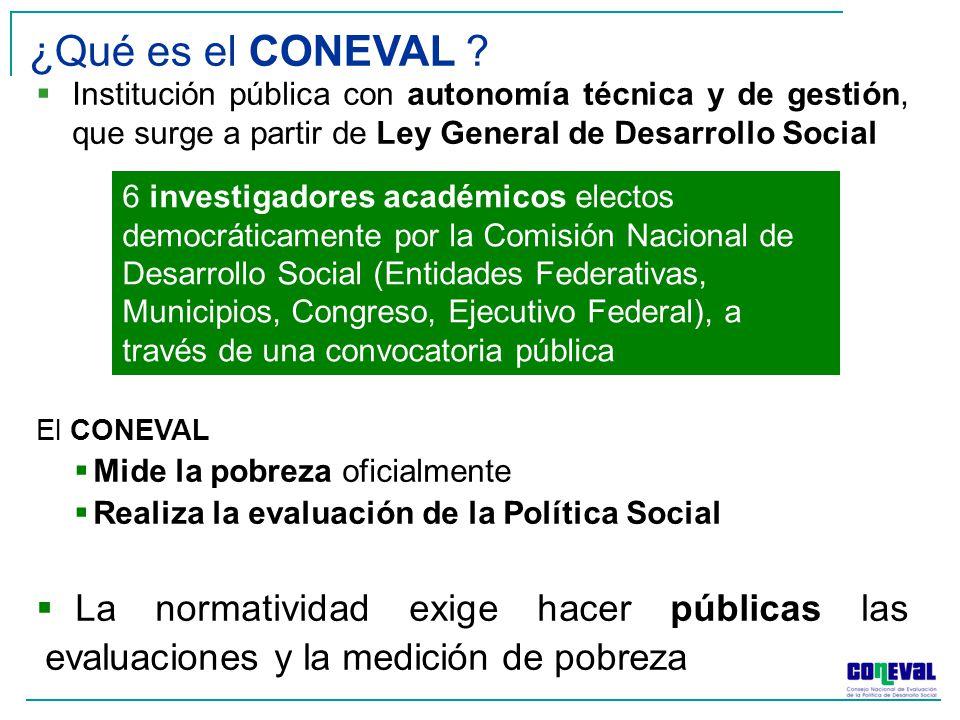 ¿Qué es el CONEVAL ? Institución pública con autonomía técnica y de gestión, que surge a partir de Ley General de Desarrollo Social El CONEVAL Mide la