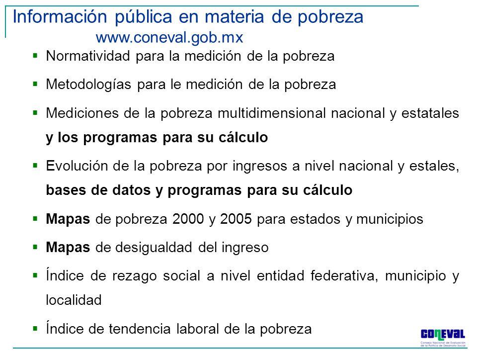 Información pública en materia de pobreza www.coneval.gob.mx Normatividad para la medición de la pobreza Metodologías para le medición de la pobreza M