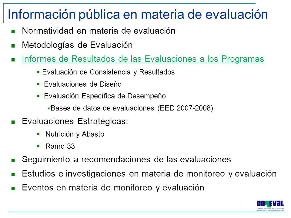 Normatividad en materia de evaluación Metodologías de Evaluación Informes de Resultados de las Evaluaciones a los Programas Evaluación de Consistencia y Resultados Evaluaciones de Diseño Evaluación Específica de Desempeño Bases de datos de evaluaciones (EED 2007-2008) Evaluaciones Estratégicas: Nutrición y Abasto Ramo 33 Seguimiento a recomendaciones de las evaluaciones Estudios e investigaciones en materia de monitoreo y evaluación Eventos en materia de monitoreo y evaluación Información pública en materia de evaluación