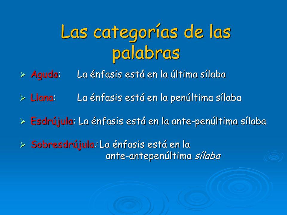 Las categorías de las palabras Aguda:La énfasis está en la última sílaba Aguda:La énfasis está en la última sílaba Llana:La énfasis está en la penúlti