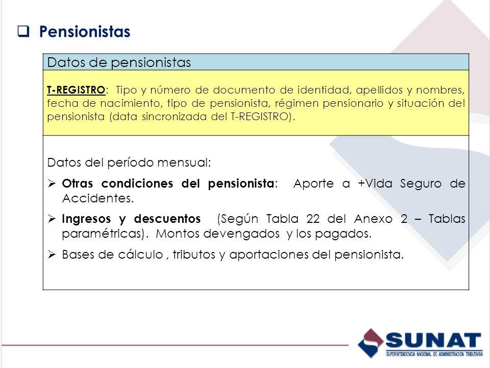 Datos de pensionistas T-REGISTRO : Tipo y número de documento de identidad, apellidos y nombres, fecha de nacimiento, tipo de pensionista, régimen pensionario y situación del pensionista (data sincronizada del T-REGISTRO).