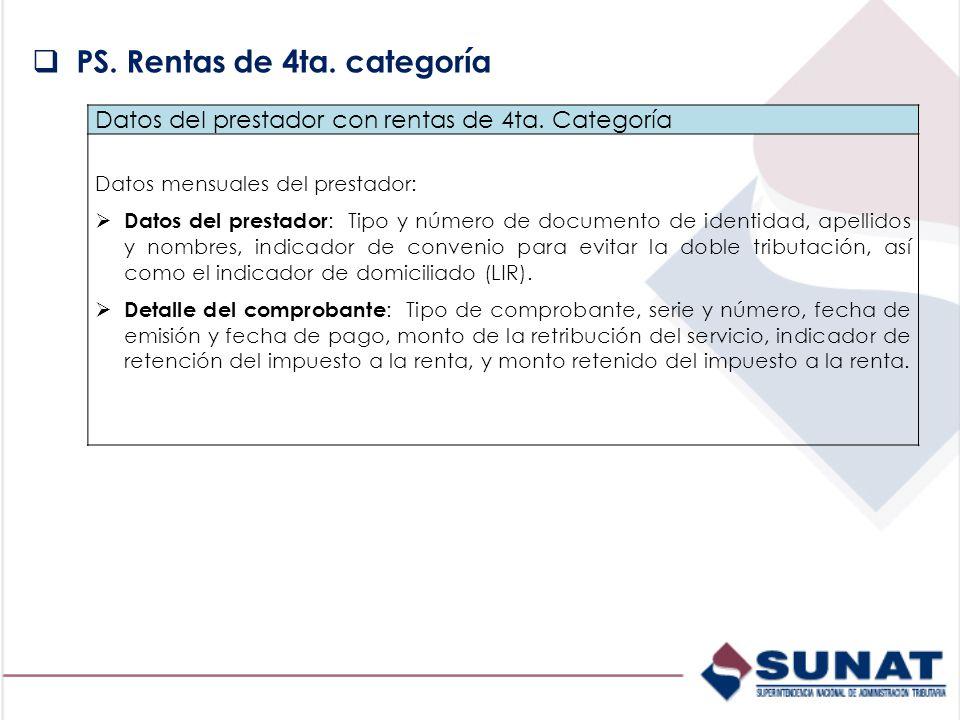 Datos del prestador con rentas de 4ta.