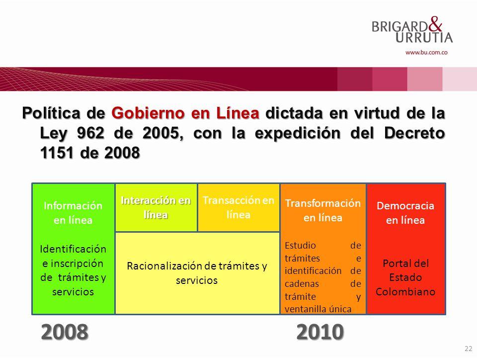 22 Política de Gobierno en Línea dictada en virtud de la Ley 962 de 2005, con la expedición del Decreto 1151 de 2008 Información en línea Identificaci