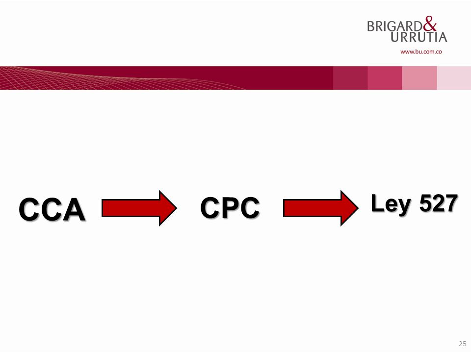 25 CPCCCA Ley 527