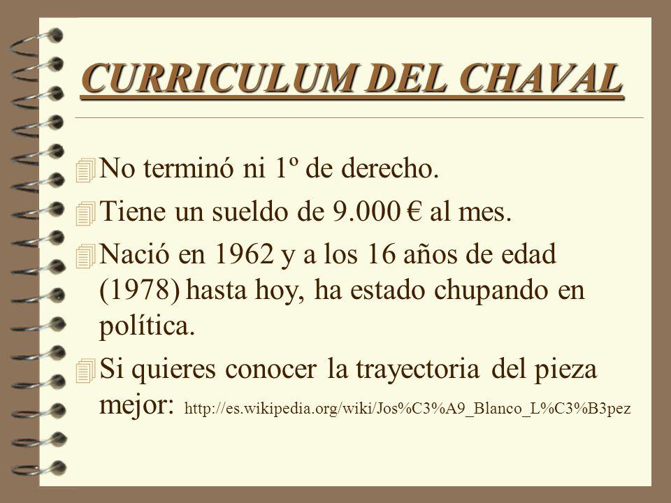 CURRICULUM DEL CHAVAL 4 No terminó ni 1º de derecho.
