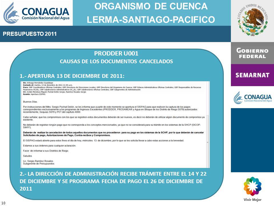 PRESUPUESTO 2011 ORGANISMO DE CUENCA LERMA-SANTIAGO-PACIFICO 10 PRODDER U001 CAUSAS DE LOS DOCUMENTOS CANCELADOS 1.- APERTURA 13 DE DICIEMBRE DE 2011: 2.- LA DIRECCIÓN DE ADMINISTRACIÓN RECIBE TRÁMITE ENTRE EL 14 Y 22 DE DICIEMBRE Y SE PROGRAMA FECHA DE PAGO EL 26 DE DICIEMBRE DE 2011