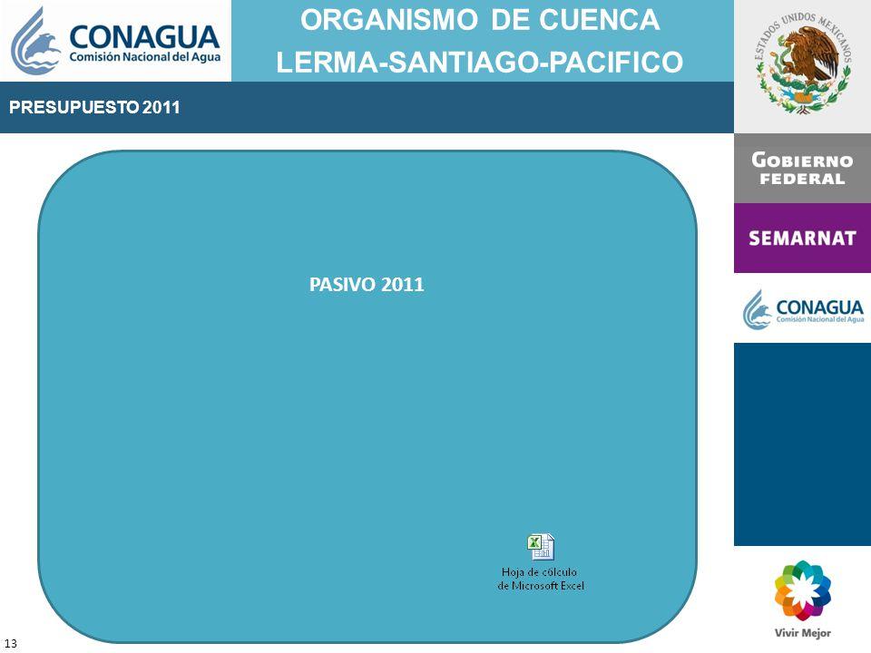PRESUPUESTO 2011 ORGANISMO DE CUENCA LERMA-SANTIAGO-PACIFICO 13 PASIVO 2011