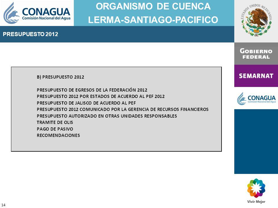 PRESUPUESTO 2011 ORGANISMO DE CUENCA LERMA-SANTIAGO-PACIFICO 14 PRESUPUESTO 2012