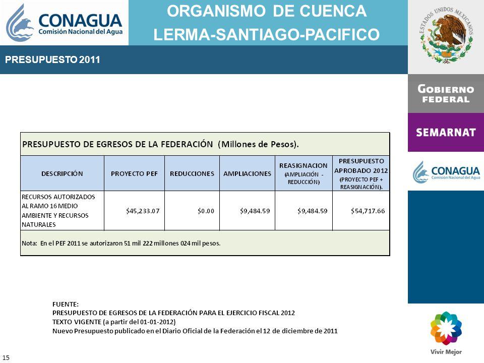 PRESUPUESTO 2011 ORGANISMO DE CUENCA LERMA-SANTIAGO-PACIFICO 15 FUENTE: PRESUPUESTO DE EGRESOS DE LA FEDERACIÓN PARA EL EJERCICIO FISCAL 2012 TEXTO VIGENTE (a partir del 01-01-2012) Nuevo Presupuesto publicado en el Diario Oficial de la Federación el 12 de diciembre de 2011