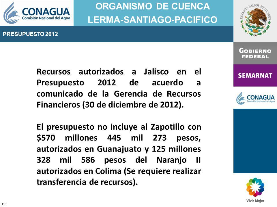 PRESUPUESTO 2011 ORGANISMO DE CUENCA LERMA-SANTIAGO-PACIFICO Recursos autorizados a Jalisco en el Presupuesto 2012 de acuerdo a comunicado de la Gerencia de Recursos Financieros (30 de diciembre de 2012).