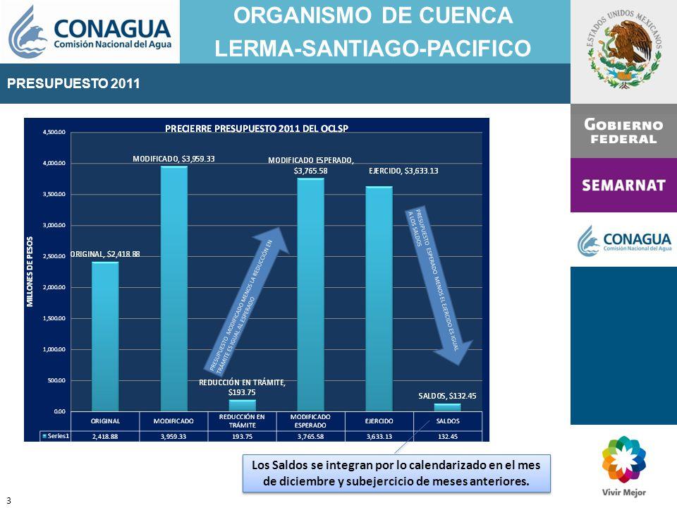 PRESUPUESTO 2011 ORGANISMO DE CUENCA LERMA-SANTIAGO-PACIFICO 3 Los Saldos se integran por lo calendarizado en el mes de diciembre y subejercicio de meses anteriores.