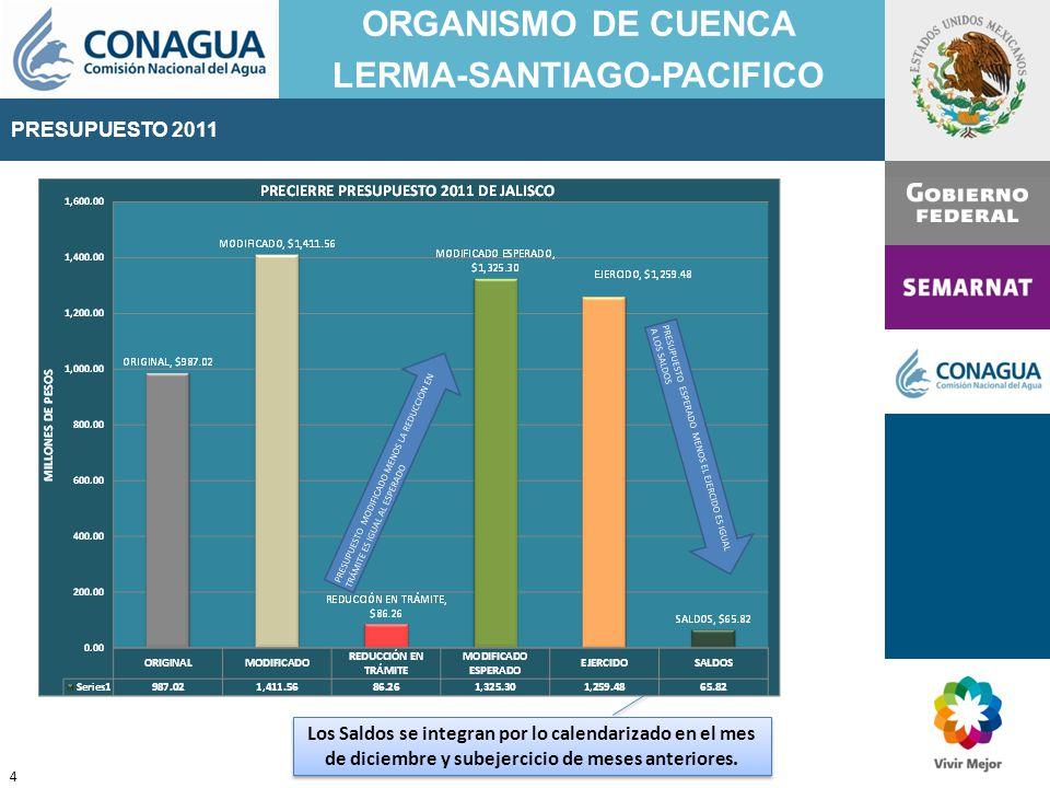 PRESUPUESTO 2011 ORGANISMO DE CUENCA LERMA-SANTIAGO-PACIFICO 4 Los Saldos se integran por lo calendarizado en el mes de diciembre y subejercicio de meses anteriores.