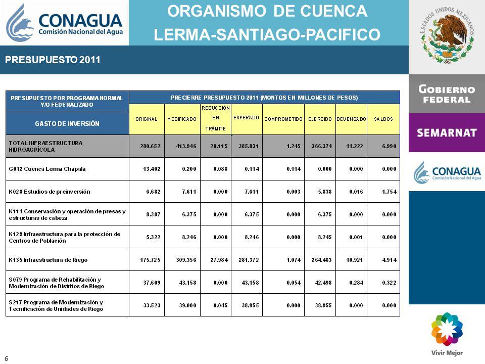 PRESUPUESTO 2011 ORGANISMO DE CUENCA LERMA-SANTIAGO-PACIFICO 6