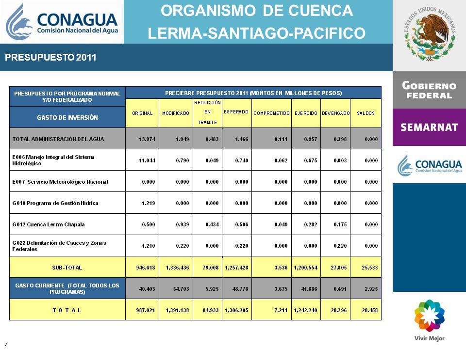 PRESUPUESTO 2011 ORGANISMO DE CUENCA LERMA-SANTIAGO-PACIFICO 18 FUENTE: PRESUPUESTO DE EGRESOS DE LA FEDERACIÓN PARA EL EJERCICIO FISCAL 2012 TEXTO VIGENTE (a partir del 01-01-2012) Nuevo Presupuesto publicado en el Diario Oficial de la Federación el 12 de diciembre de 2011 PRESUPUESTO 2012