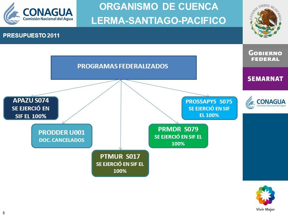 PRESUPUESTO 2011 ORGANISMO DE CUENCA LERMA-SANTIAGO-PACIFICO 9 PROGRAMAS FEDERALIZADOS IMPORTE TOTAL = $ 89.861 MILL.