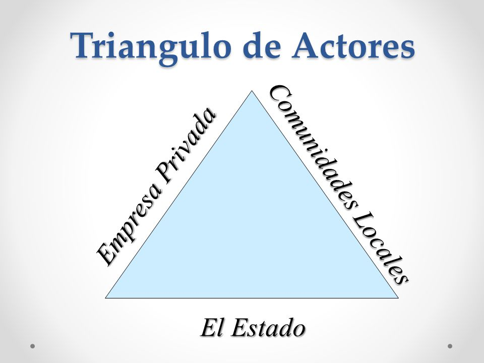 Triangulo de Actores Comunidades Locales Empresa Privada El Estado