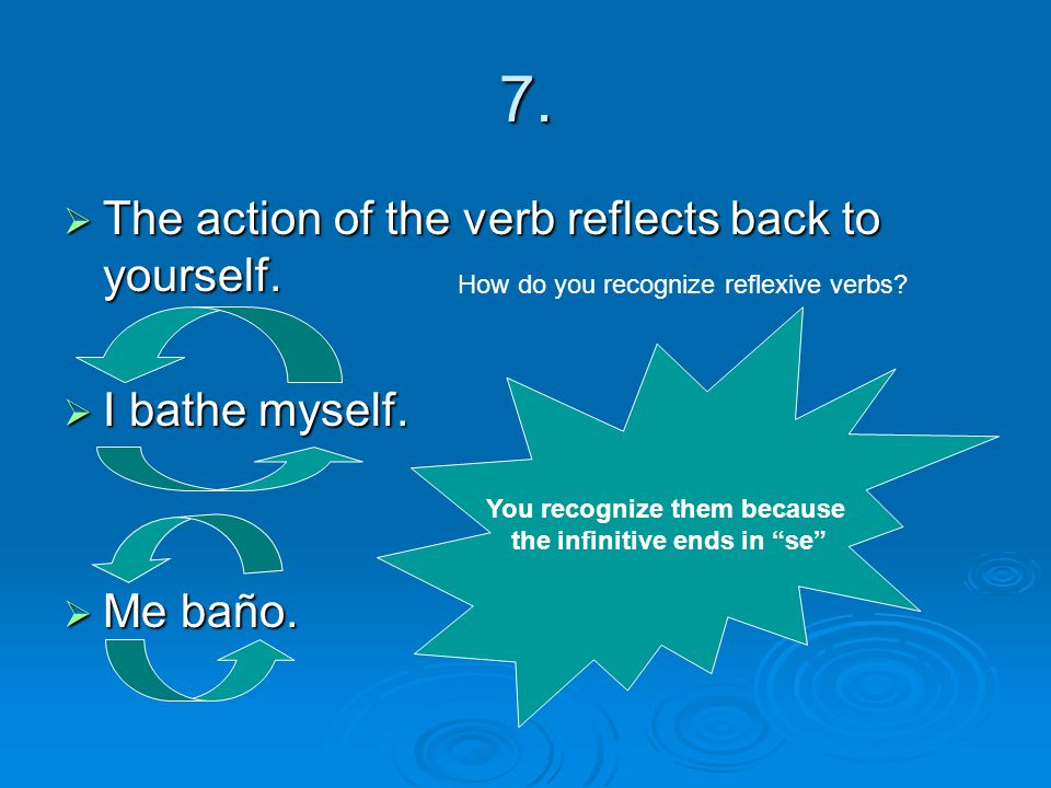 7.The action of the verb reflects back to yourself.