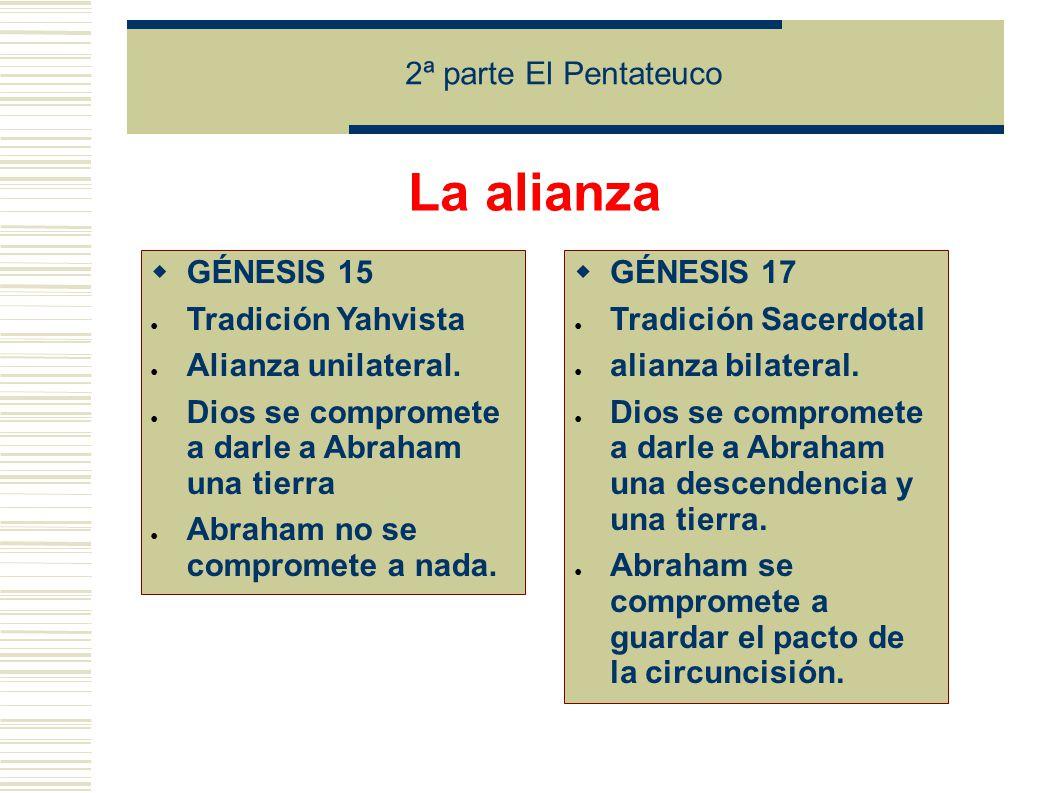 2ª parte El Pentateuco GÉNESIS 15 Tradición Yahvista Alianza unilateral.