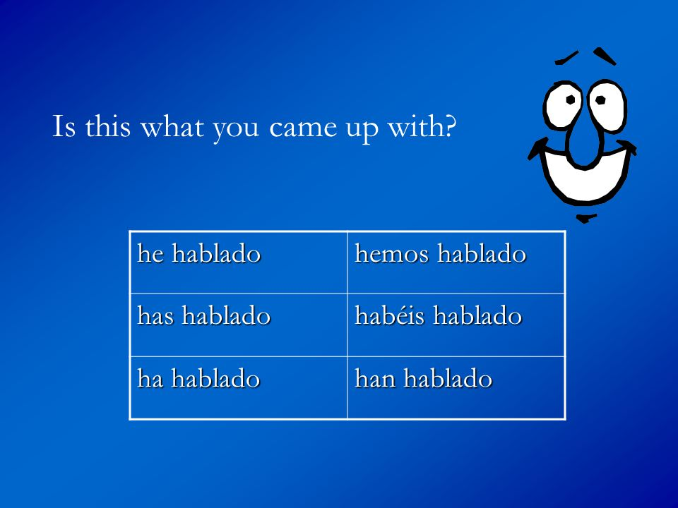 he hablado hemos hablado has hablado habéis hablado ha hablado han hablado Is this what you came up with?