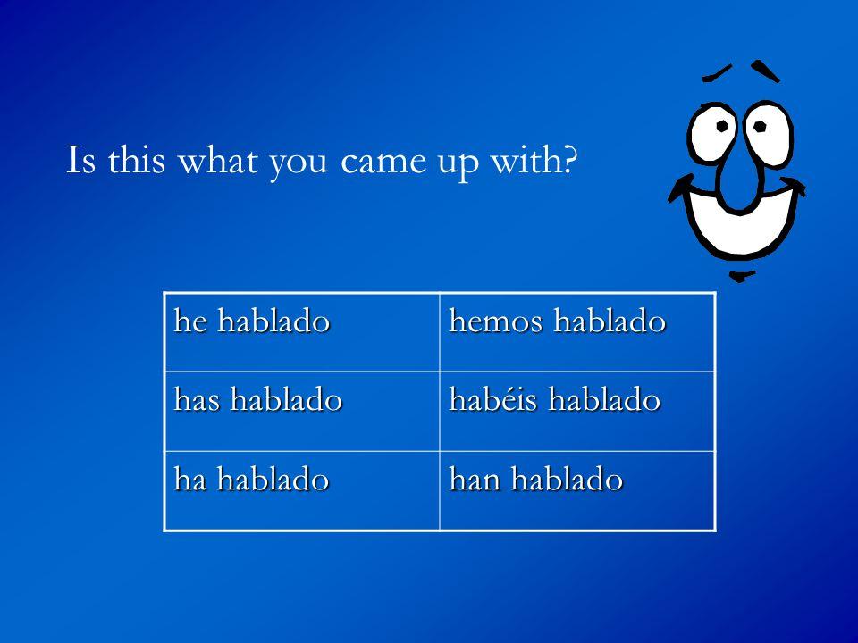 Let s try another… Ahora conjuga el verbo TOMAR __ ________ ____ _______ _____ ________ __ ________ ___ ________