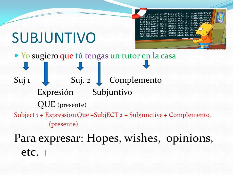 SUBJUNTIVO Yo sugiero que tú tengas un tutor en la casa Suj 1 Suj. 2 Complemento Expresión Subjuntivo QUE (presente) Subject 1 + Expression Que +SubjE