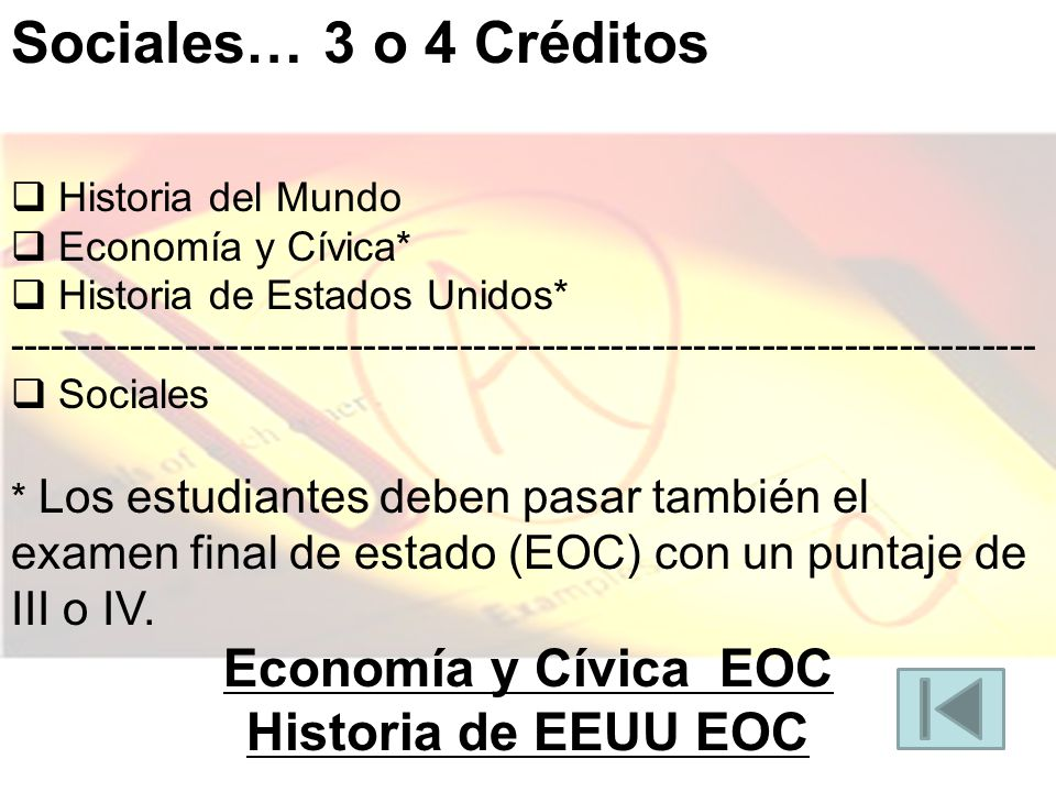 Sociales… 3 o 4 Créditos Historia del Mundo Economía y Cívica* Historia de Estados Unidos* --------------------------------------------------------------------------- Sociales * Los estudiantes deben pasar también el examen final de estado (EOC) con un puntaje de III o IV.