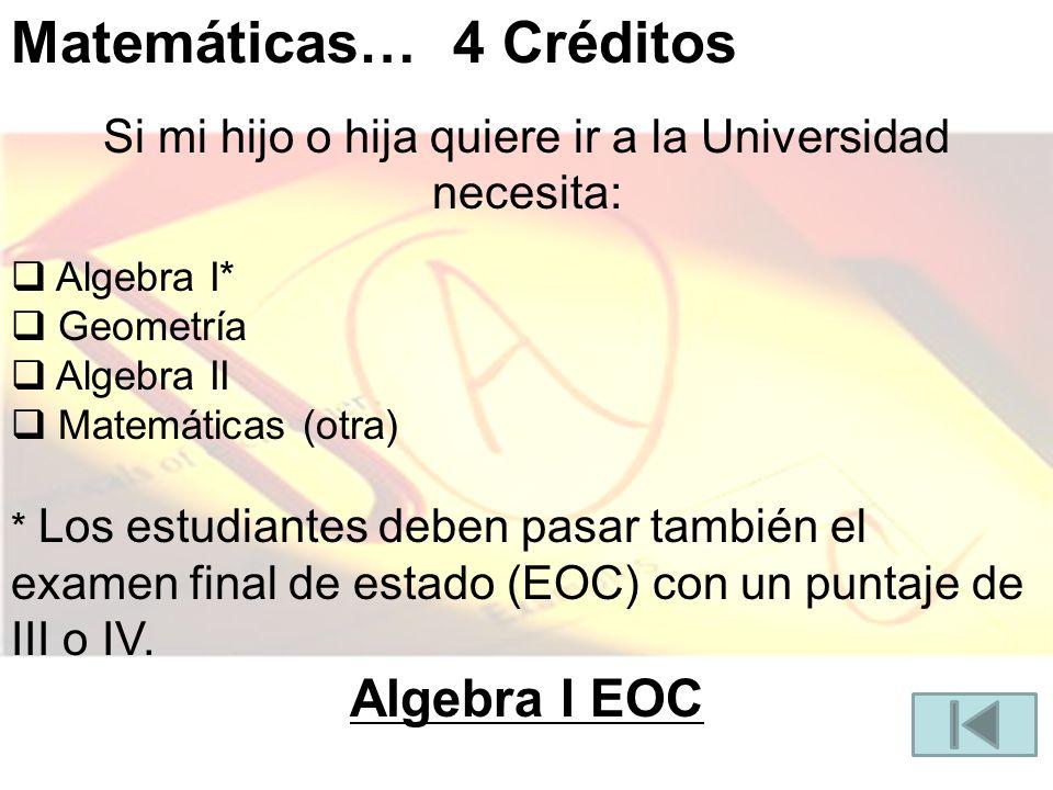 Matemáticas… 4 Créditos Si mi hijo o hija quiere ir a la Universidad necesita: Algebra I* Geometría Algebra II Matemáticas (otra) * Los estudiantes deben pasar también el examen final de estado (EOC) con un puntaje de III o IV.