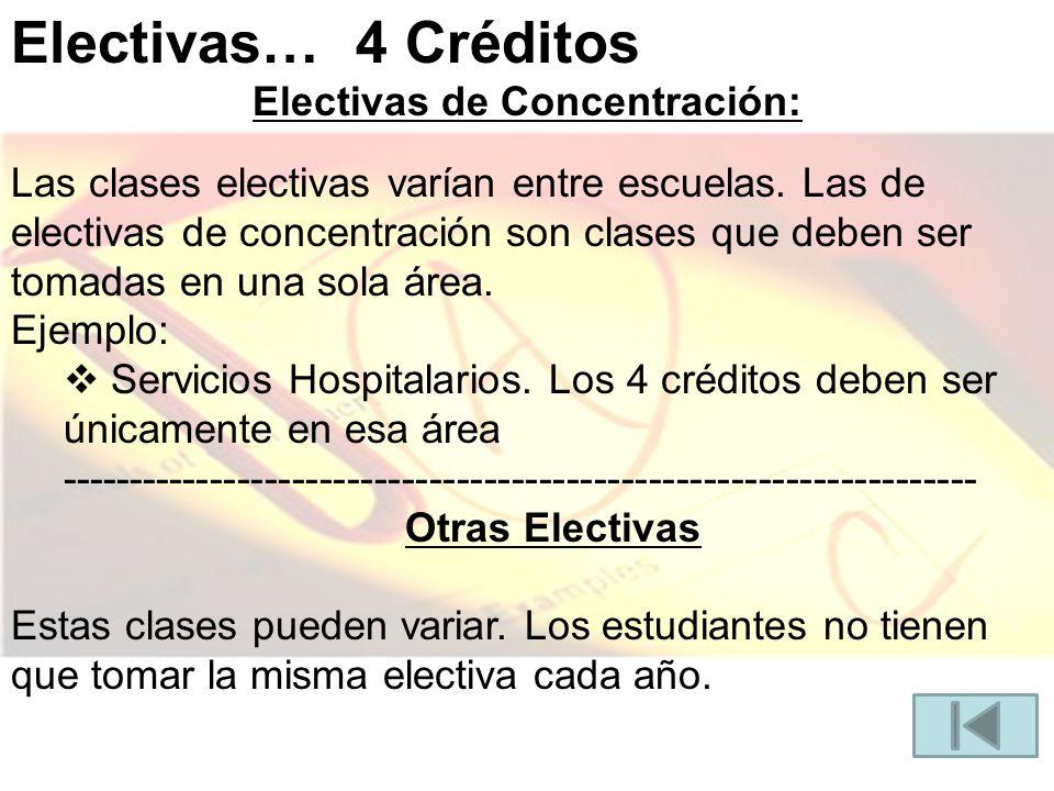 Electivas… 4 Créditos Electivas de Concentración: Las clases electivas varían entre escuelas.