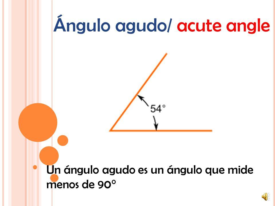 ángulo/ angle El ángulo es el espacio entre dos líneas que se encuentran en un punto llamado vértice.
