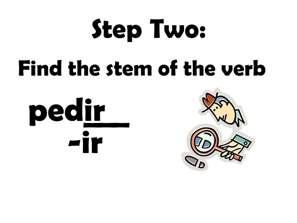 Step One: Look at the ending -ar-er / -ir -o -amos -o-emos/imos -as -áis-es -ís -a -an-e-en