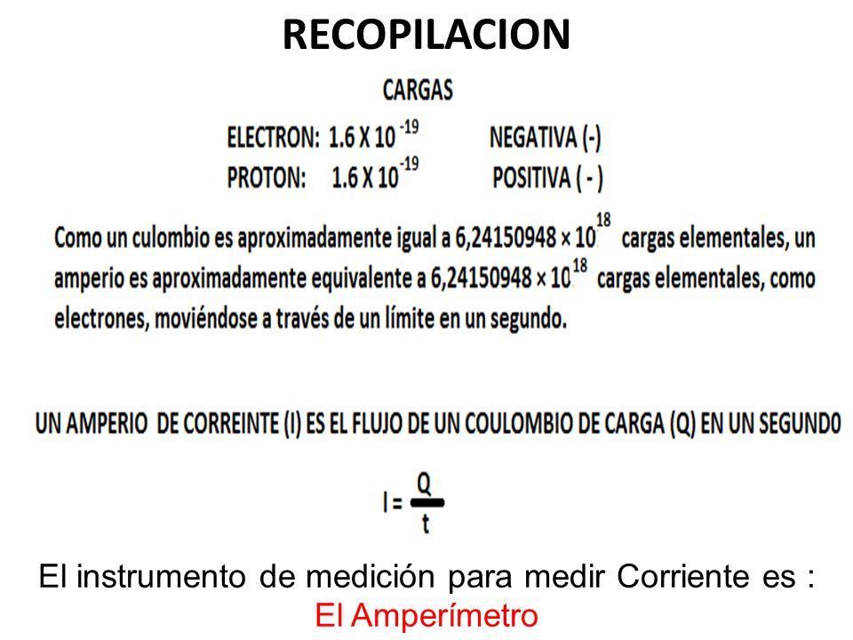 RECOPILACION El instrumento de medición para medir Corriente es : El Amperímetro
