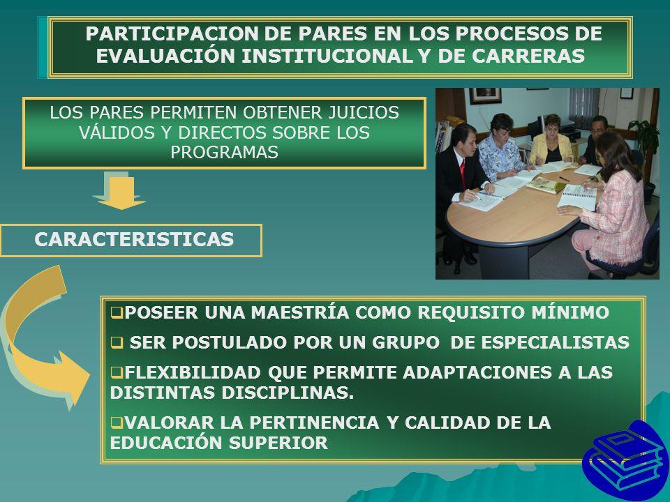 1 PARTICIPACION DE PARES EN LOS PROCESOS DE EVALUACIÓN INSTITUCIONAL Y DE CARRERAS LOS PARES PERMITEN OBTENER JUICIOS VÁLIDOS Y DIRECTOS SOBRE LOS PROGRAMAS CARACTERISTICAS POSEER UNA MAESTRÍA COMO REQUISITO MÍNIMO SER POSTULADO POR UN GRUPO DE ESPECIALISTAS FLEXIBILIDAD QUE PERMITE ADAPTACIONES A LAS DISTINTAS DISCIPLINAS.