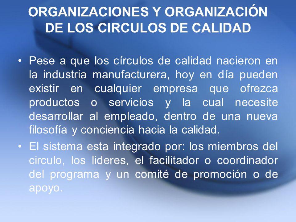 ORGANIZACIONES Y ORGANIZACIÓN DE LOS CIRCULOS DE CALIDAD Pese a que los círculos de calidad nacieron en la industria manufacturera, hoy en día pueden
