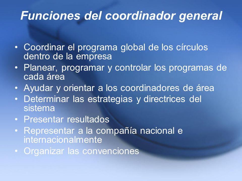 Funciones del coordinador general Coordinar el programa global de los círculos dentro de la empresa Planear, programar y controlar los programas de ca