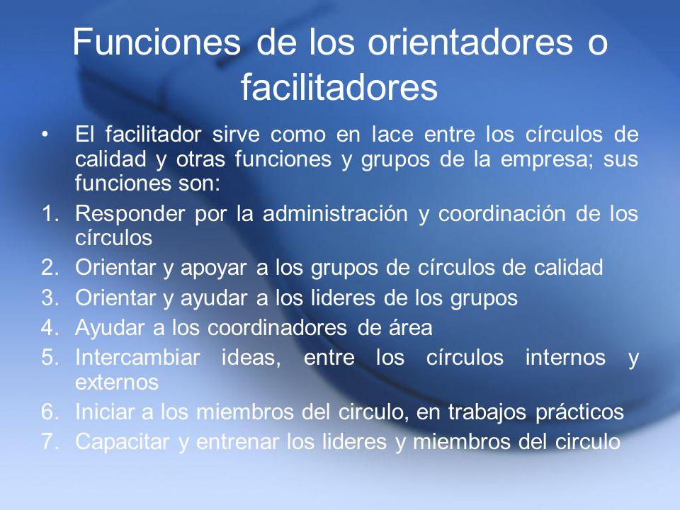 Funciones de los orientadores o facilitadores El facilitador sirve como en lace entre los círculos de calidad y otras funciones y grupos de la empresa